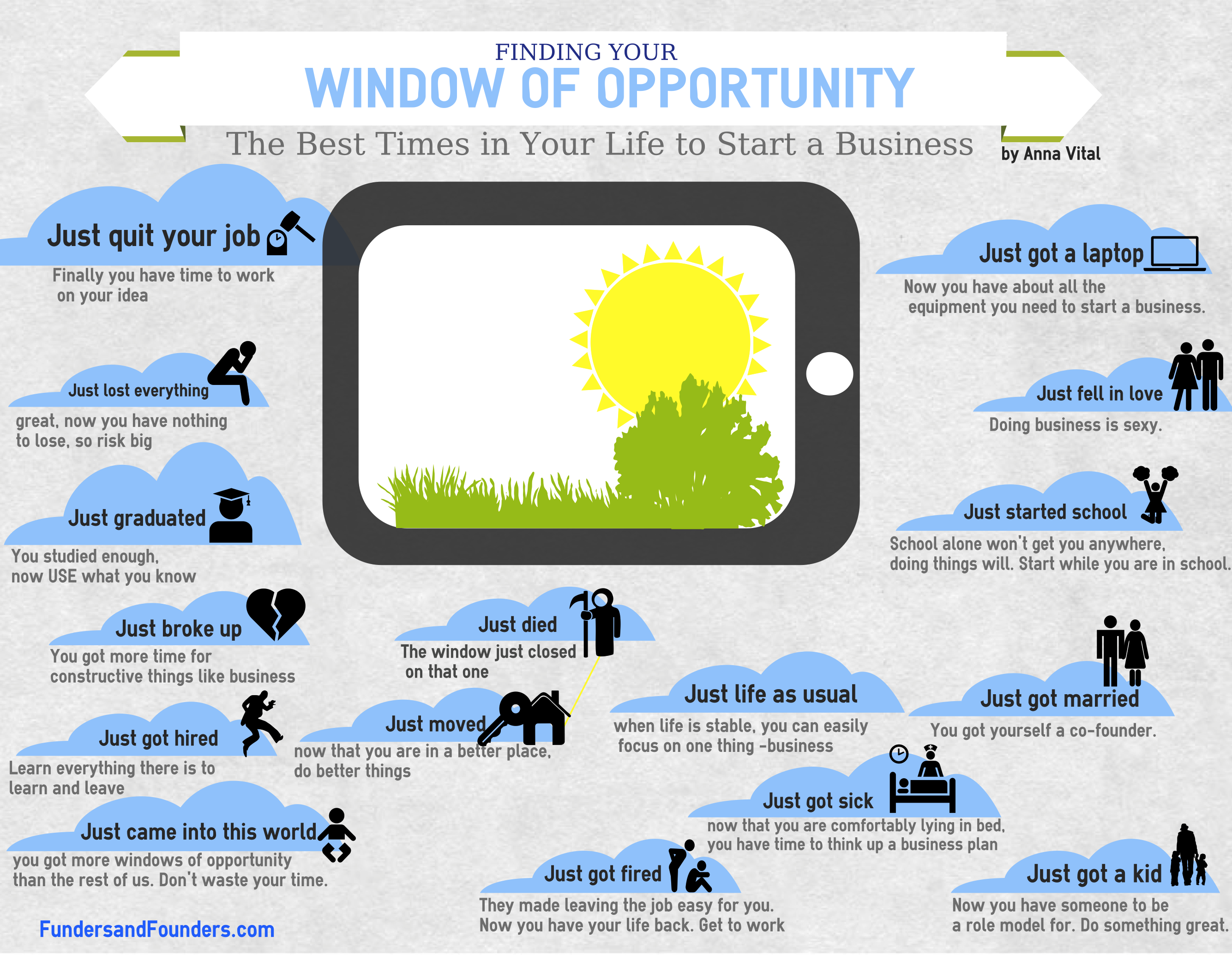 Thinking of Starting your own business infographic